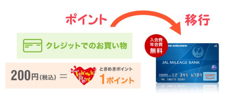 イオンカードでマイルを効率的に貯める具体的な方法(JAL・ANA編)